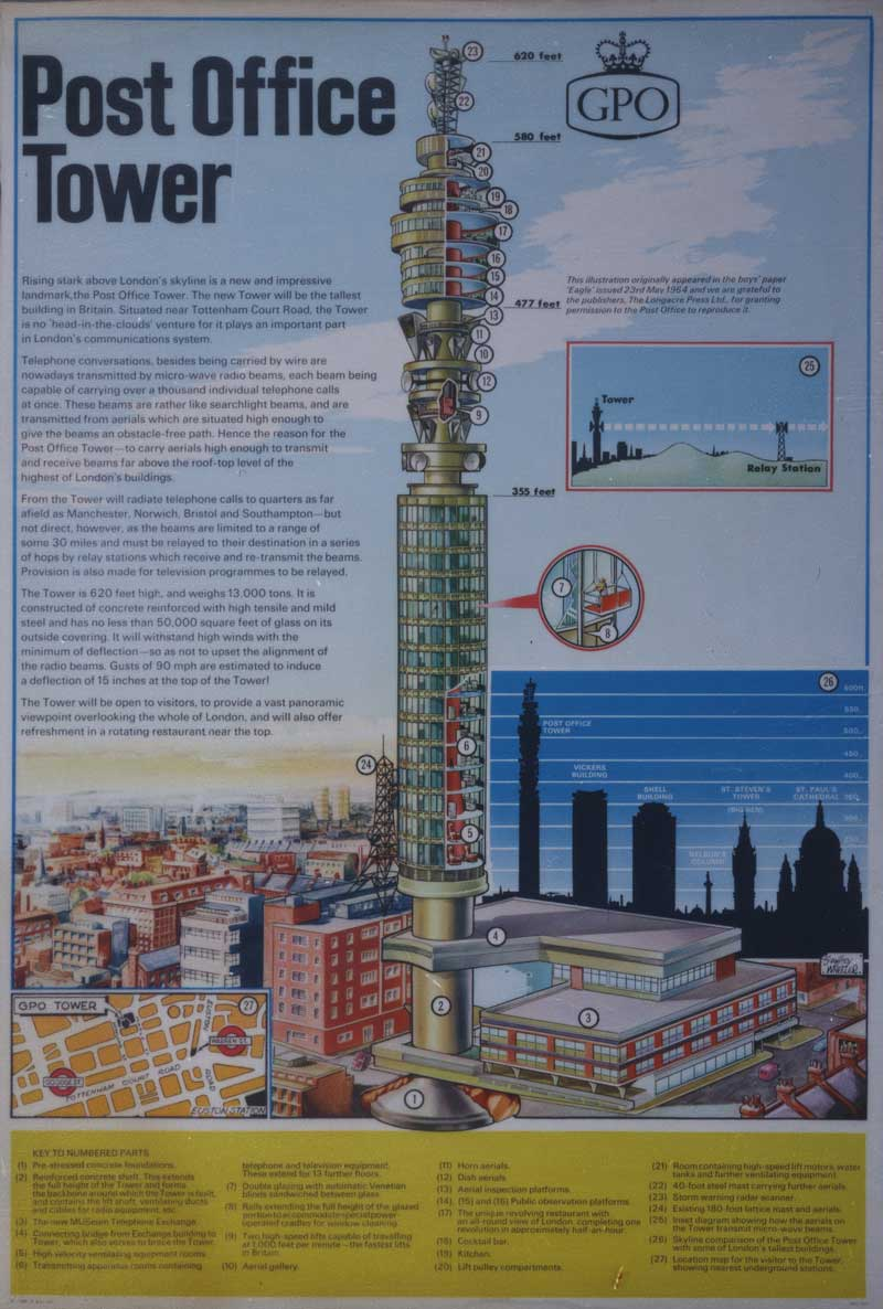 Poster featuring the new Post Office Tower (POST 110/2636)
