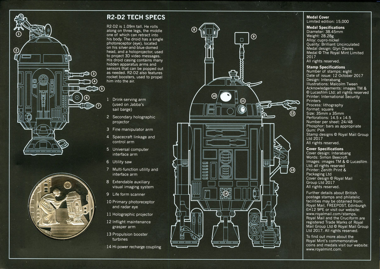 Image of the information that comes inside the R2D2 coin cover of the Star Wars 2017 issue.