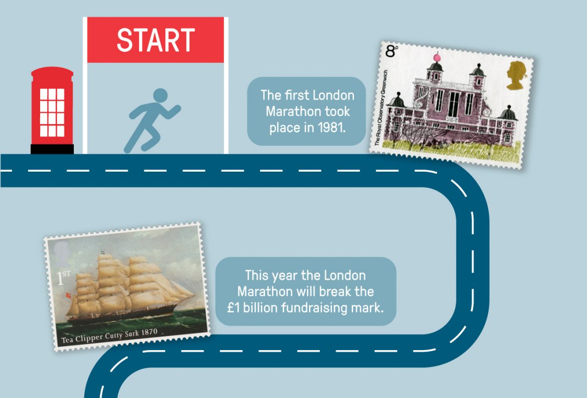The first London Marathon took place in 1981. This year the London Marathon will break the 1 billion pound fundraising mark. Images showing the Royal Observatory and Cutty Sark, near the start line of the race.