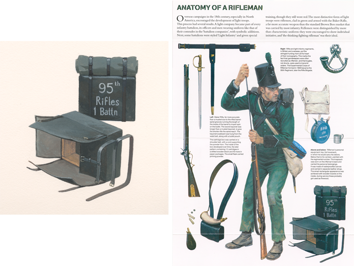 A painting of a 95th Rifleman's haversack and illustrations of more equipment within the Presentation Pack.