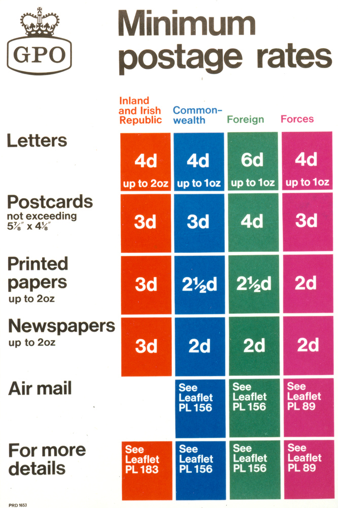 A poster in colour showing inland and overseas postage rates for 1966.
